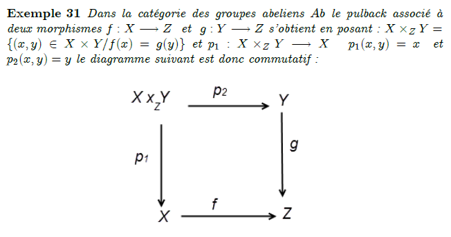 "18-exemple-de-pullback : In mathematics, a pullback bundle or induced bundle[1][2][3] is a useful construction in the theory of fiber bundles. Given a fiber bundle π : E → B and a continuous map f : B′ → B one can define a ""pullback"" of E by f as a bundle f*E over B′. The fiber of f*E over a point b′ in B′ is just the fiber of E over f(b′). Thus f*E is the disjoint union of all these fibers equipped with a suitable topology."