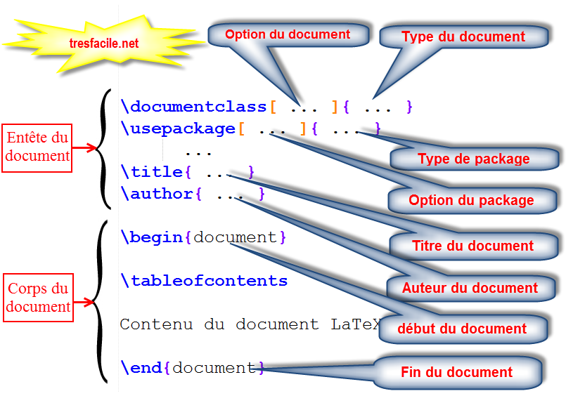 structure-d-un-document-latex