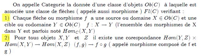 La théorie des catégories étudie les structures mathématiques et les relations qu'elles entretiennent. Les catégories sont utilisées dans la plupart des branches mathématiques et dans certains secteurs de l'informatique théorique et en mathématiques de la physique. Elles forment une notion unificatrice. Cette théorie a été mise en place par Samuel Eilenberg et Saunders Mac Lane en 1942-1945, en lien avec la topologie algébrique, et propagée dans les années 1960-1970 en France par Alexandre Grothendieck, qui en fit une étude systématique. À la suite des travaux de William Lawvere, la théorie des catégories est utilisée depuis 1969 pour définir la logique et la théorie des ensembles ; elle peut donc, comme cette dernière, être considérée comme fondement des mathématiques.