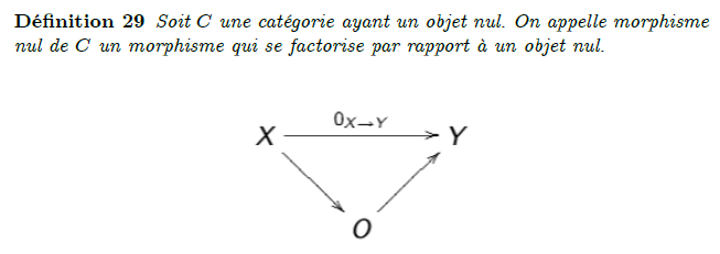 14-morphisme-nul : Quand un objet mathématique est défini de cette façon, on dit qu'il est défini par un problème universel. Plus rigoureusement, étant donné un problème de construction (par exemple la recherche du plus petit groupe « contenant » deux groupes donnés), on le transforme pour définir une catégorie dans laquelle les solutions du problème sont des objets initiaux, tous canoniquement isomorphes par hypothèse (dans cet exemple, il s'agit de la catégorie des groupes dans lesquels les deux groupes donnés s'injectent, et la solution est le produit libre des deux groupes). Un objet nul est un objet à la fois initial et final.