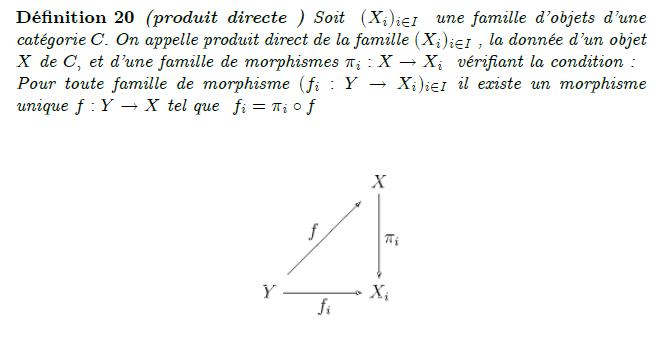 La somme est la propriété duale du produit : la somme correspond au produit de la catégorie opposée. On dit parfois coproduit plutôt que somme. On utilise parfois les notions de catégorie distributive (en) et de catégorie linéaire pour désigner deux types de catégories fréquentes, mais mutuellement exclusives (sauf cas trivaux, comme des catégories à un seul objet): une catégorie est distributive lorsque le produit est distributif sur le coproduit. Ce dernier est alors souvent appelé somme, par analogie avec l'arithmétique élémentaire ; Soit C une catégorie et (X_i)_{i\in I} une famille d'objets de C. On cherche un objet X ainsi qu'une famille de morphismes \phi_i : X_i\to X tel que pour tout objet Y de C et pour toute famille de morphismes f_i : X_i\to Y, il existe un unique morphisme f:X\to Y tel que pour tout indice i, on a f\circ\phi_i =f_i. Si un tel objet X existe, on l'appelle somme des (X_i)_{i\in I}. Lorsqu'elle existe, la somme des Xi représente le foncteur qui à un objet Y de C associe le produit cartésien \prod_{i\in I}Hom(X_i,Y).