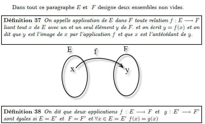 Applications Généralités sur les applications Dans tout ce paragraphe E et F designe deux ensembles non vides. <definition/>On appelle application de E dans F toute relation f:E→F liant tout x de E avec un et un seul élément y de F. et on écrit y=f(x) et on dit que y est l'image de x par l'application f et que x est l'antécédant de y. [application.png] <definition/>On dit que deux applications f:E→F et g:E′→F′ sont égales si E=E′ et F=F′ et ∀x∈E=E′ f(x)=g(x)