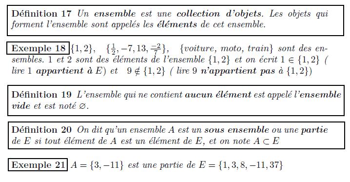 Ensembles et applications Théorie des ensembles Notion d'ensemble <definition/>Un ensemble est une collection d'objets. Les objets qui forment l'ensemble sont appelés les éléments de cet ensemble. <example/>{1,2}, {(1/2),-7,13,((-2)/7)}, {voiture, moto, train} sont des ensembles. 1 et 2 sont des éléments de l'ensemble {1,2} et on écrit 1∈{1,2} ( lire 1 appartient à E) et 9∉{1,2} ( lire 9 n'appartient pas à {1,2}) <definition/>L'ensemble qui ne contient aucun élément est appelé l'ensemble vide et est noté . <definition/>On dit qu'un ensemble A est un sous ensemble ou une partie de E si tout élément de A est un élément de E, et on note A⊂E <example/>A={3,-11} est une partie de E={1,3,8,-11,37}