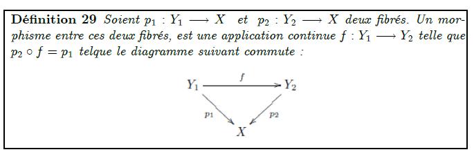 Morphisme de brés Défnition 29 Soient p1 : Y1 ! X et p2 : Y2 ! X deux …brés. Un mor- phisme entre ces deux fbrés, est une application continue f : Y1 ! Y2 telle que p2  f = p1 telque le diagramme suivant commute :