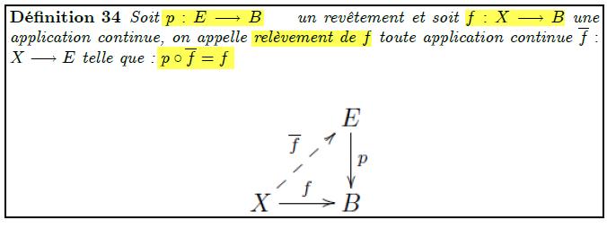 Soit p:E→B est un revêtement et soit f:X→B une application continue, on appelle relèvement de f toute application continue f:X→E telle que : p∘f=f  [relevement3.png]   Unicité des relèvements