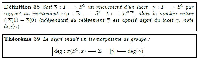 Application : groupe fondamental du cercle  <definition/>Soit γ:I→S¹ un relèvement d'un lacet  γ:I→S¹ par rapport au revêtement exp:ℝ→S¹  t↦e^{2iπt}, alors le nombre entier i γ(1)-γ(0) indépendant du relèvement γ est appelé degré du lacet γ, noté deg(γ)  <theorem/>Le degré induit un isomorphisme de groupe :  deg:π(S¹,x)→ℤ    [γ]↦deg(γ)