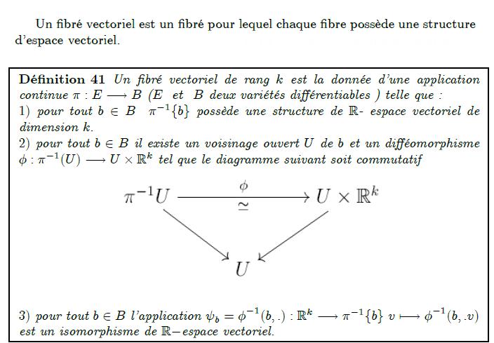 Fibré vectoriel      Un fibré vectoriel est un fibré pour lequel chaque fibre possède une structure d'espace vectoriel.  <definition/>Un fibré vectoriel de rang k est la donnée d'une application continue π:E→B (E  et  B deux variétés différentiables ) telle que : 1) pour tout b∈B  π⁻¹{b} possède une structure de ℝ- espace vectoriel de dimension k. 2) pour tout b∈B il existe un voisinage ouvert U de b  et un difféomorphisme  φ:π⁻¹(U)→U×ℝ^{k} tel que le diagramme suivant soit commutatif  [vectorbundle.png]  3)  pour tout b∈B l'application ψ_{b}=φ⁻¹(b,.):ℝ^{k}→π⁻¹{b} v↦φ⁻¹(b,.v) est un isomorphisme de ℝ-espace vectoriel.
