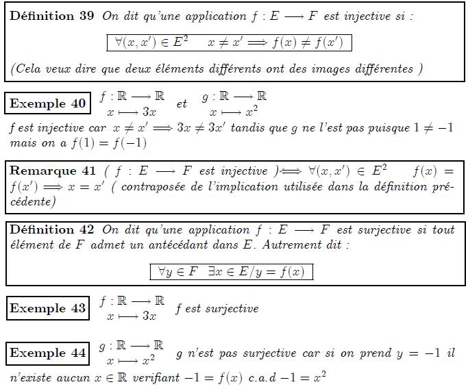 """Application injective, surjective, bijective <definition/>On dit qu'une application f:E→F est injective si : <K1.1/> <K1.1 ilk=""""TABLE"""" > ∀(x,x′)∈E² x≠x′⇒f(x)≠f(x′) </K1.1> (Cela veux dire que deux éléments différents ont des images différentes ) <example/> f:ℝ→ℝ x↦3x et g:ℝ→ℝ x↦x² f est injective car x≠x′⇒3x≠3x′ tandis que g ne l'est pas puisque 1≠-1 mais on a f(1)=f(-1) <remark/>( f:E→F est injective )⇔∀(x,x′)∈E² f(x)=f(x′)⇒x=x′ ( contraposée de l'implication utilisée dans la définition précédente) <definition/>On dit qu'une application f:E→F est surjective si tout élément de F admet un antécédant dans E. Autrement dit : <K1.1/> <K1.1 ilk=""""TABLE"""" > ∀y∈F ∃x∈E/y=f(x) </K1.1> <example/> f:ℝ→ℝ x↦3x f est surjective <example/> g:ℝ→ℝ x↦x² g n'est pas surjective car si on prend y=-1 il n'existe aucun x∈ℝ verifiant -1=f(x) c.a.d -1=x²"""