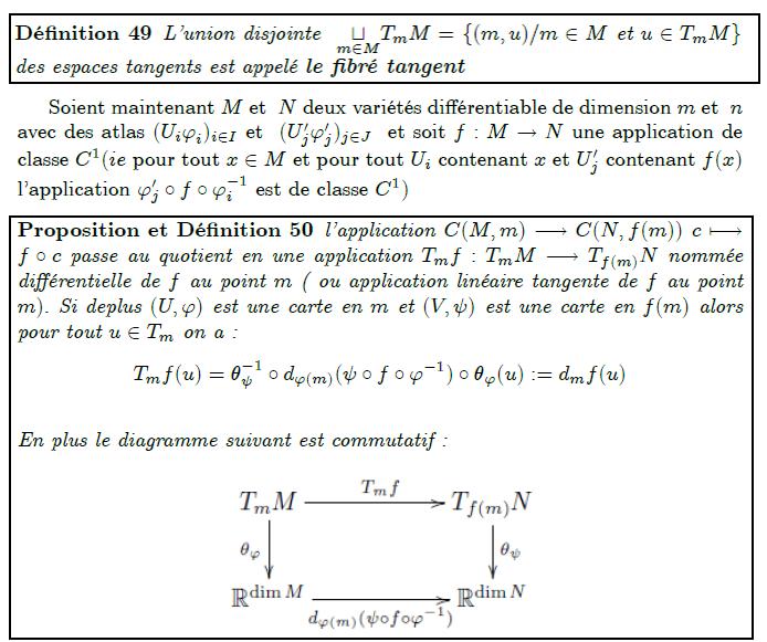 Fibré tangent  <definition/>L'union disjointe  ⊔T_{m}M= {(m,u)/m∈M et u∈T_{m}M}  des espaces tangents est appelé le fibré tangent      Soient maintenant M et  N deux variétés différentiable de dimension m et  n avec des atlas (U_{i}ϕ_{i})_{i∈I} et  (U_{j}′ϕ_{j}′)_{j∈J}  et soit f:M→N une application de classe C¹(ie pour tout x∈M et pour tout U_{i} contenant x et U_{j}′ contenant f(x) l'application ϕ_{j}′∘f∘ϕ_{i}⁻¹ est de classe C¹)  <proposition-def/>l'application C(M,m)→C(N,f(m)) c↦f∘c passe au quotient en une application T_{m}f:T_{m}M→T_{f(m)}N nommée différentielle de f au point m ( ou application linéaire tangente de f au point m). Si deplus (U,ϕ) est une carte en m et (V,ψ) est une carte en f(m) alors pour tout u∈T_{m} on a :  T_{m}f(u)=θ_{ψ}⁻¹∘d_{ϕ(m)}(ψ∘f∘ϕ⁻¹)∘θ_{ϕ}(u):=d_{m}f(u)  En plus le diagramme suivant est commutatif :