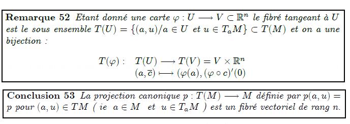 """Etant donné une carte ϕ:U→V⊂ℝⁿ le fibré tangeant à U est le sous ensemble T(U)={(a,u)/a∈U et u∈T_{a}M}⊂T(M) et on a une bijection :  <K1.1/>  <K1.1 ilk=""""MATRIX"""" > T(ϕ):T(U)→T(V)=V×ℝⁿ (a,c)↦(ϕ(a),(ϕ∘c)′(0) </K1.1>  <conclusion/>La projection canonique p:T(M)→M définie par p(a,u)=p pour (a,u)∈TM ( ie  a∈M  et  u∈T_{a}M ) est un fibré vectoriel de rang n.  <proof/>Soit a∈M il exite alors une carte (U,ϕ) en a d'après la remarque précédente φ=(ϕ⁻¹×Id_{ℝⁿ})∘T(ϕ):p⁻¹(U)=T(U)→U×ℝⁿ est un homéomorphisme."""