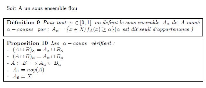 Les α-coupes Soit A un sous ensemble flou <definition/>Pour tout α∈[0,1] on définit le sous ensemble A_{α} de A nomé α-coupes par : A_{α}={x∈X/f_{A}(x)≥α}(α est dit seuil d'appartenance ) <proposition/>Les α-coupe vérifient : - (A∪B)_{α}=A_{α}∪B_{α} - (A∩B)_{α}=A_{α}∩B_{α} - A⊂B⇒A_{α}⊂B_{α} - A₁=noy(A) - A₀=X