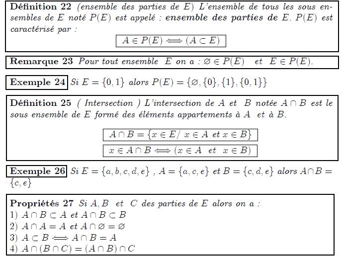 """<definition/>(ensemble des parties de E) L'ensemble de tous les sous ensembles de E noté P(E) est appelé : ensemble des parties de E. P(E) est caractérisé par : <K1.1/> <K1.1 ilk=""""TABLE"""" > A∈P(E)⇔(A⊂E) </K1.1> <remark/>Pour tout ensemble E on a : ∈P(E) et E∈P(E). <example/>Si E={0,1} alors P(E)={,{0},{1},{0,1}} <definition/>( Intersection ) L'intersection de A et B notée A∩B est le sous ensemble de E formé des éléments appartements à A et à B. <K1.1/> <K1.2/> <K1.1 ilk=""""TABLE"""" > A∩B={x∈E/ x∈A et x∈B} </K1.1> <K1.2 ilk=""""TABLE"""" > x∈A∩B⇔(x∈A et x∈B) </K1.2> <example/>Si E={a,b,c,d,e} , A={a,c,e} et B={c,d,e} alors A∩B={c,e} <propriete/>Si A,B et C des parties de E alors on a : 1) A∩B⊂A et A∩B⊂B 2) A∩A=A et A∩= 3) A⊂B⇔A∩B=A 4) A∩(B∩C)=(A∩B)∩C"""