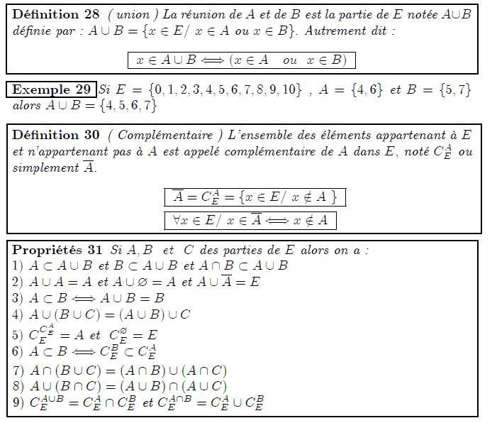 """<definition/>( union ) La réunion de A et de B est la partie de E notée A∪B définie par : A∪B={x∈E/ x∈A ou x∈B}. Autrement dit : <K1.1/> <K1.1 ilk=""""TABLE"""" > x∈A∪B⇔(x∈A ou x∈B) </K1.1> <example/>Si E={0,1,2,3,4,5,6,7,8,9,10} , A={4,6} et B={5,7} alors A∪B={4,5,6,7} <definition/>( Complémentaire ) L'ensemble des éléments appartenant à E et n'appartenant pas à A est appelé complémentaire de A dans E, noté C_{E}^{A} ou simplement A. <K1.1/> <K1.2/> <K1.1 ilk=""""TABLE"""" > A=C_{E}^{A}={x∈E/ x∉A } </K1.1> <K1.2 ilk=""""TABLE"""" > ∀x∈E/ x∈A⇔x∉A </K1.2> <propriete/>Si A,B et C des parties de E alors on a : 1) A⊂A∪B et B⊂A∪B et A∩B⊂A∪B 2) A∪A=A et A∪=A et A∪A=E 3) A⊂B⇔A∪B=B 4) A∪(B∪C)=(A∪B)∪C 5) C_{E}^{C_{E}^{A}}=A et C_{E}^{}=E 6) A⊂B⇔C_{E}^{B}⊂C_{E}^{A} 7) A∩(B∪C)=(A∩B)∪(A∩C) 8) A∪(B∩C)=(A∪B)∩(A∪C) 9) C_{E}^{A∪B}=C_{E}^{A}∩C_{E}^{B} et C_{E}^{A∩B}=C_{E}^{A}∪C_{E}^{B}"""