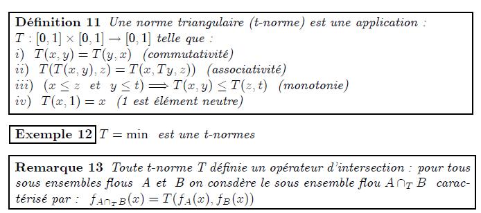 Normes et co-normes triangulaires <definition/>Une norme triangulaire (t-norme) est une application : T:[0,1]×[0,1]→[0,1] telle que : i) T(x,y)=T(y,x) (commutativité) ii) T(T(x,y),z)=T(x,Ty,z)) (associativité) iii) (x≤z et y≤t)⇒T(x,y)≤T(z,t) (monotonie) iv) T(x,1)=x (1 est élément neutre) <example/>T=min est une t-normes <remark/>Toute t-norme T définie un opérateur d'intersection : pour tous sous ensembles flous A et B on consdère le sous ensemble flou A∩_{T}B caractérisé par : f_{A∩_{T}B}(x)=T(f_{A}(x),f_{B}(x))