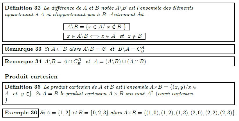 """Différence de deux ensembles <definition/>La différence de A et B notée A\B est l'ensemble des éléments appartenant à A et n'appartenant pas à B. Autrement dit : <K1.1/> <K1.2/> <K1.1 ilk=""""TABLE"""" > A\B={x∈A/ x∉B } </K1.1> <K1.2 ilk=""""TABLE"""" > x∈A\B⇔x∈A et x∉B </K1.2> <remark/>Si A⊂B alors A\B= et B\A=C_{B}^{A} <remark/>A\B=A∩C_{E}^{B} et A=(A\B)∪(A∩B) Produit cartesien <definition/>Le produit cartesien de A et B est l'ensemble A×B={(x,y)/x∈A et y∈}. Si A=B le produit cartesien A×B sra noté A² (carré cartesien ) <example/>Si A={1,2} et B={0,2,3} alors A×B={(1,0),(1,2),(1,3),(2,0),(2,2),(2,3)}."""