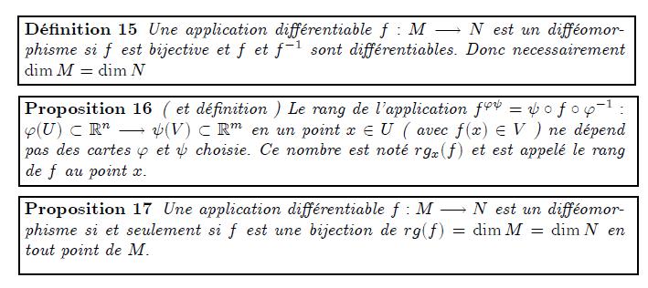 Di¤éomorphisme, rang d'une application dif- férentiable. Dé…nition 15 Une application di¤érentiable f : M ! N est un di¤éomor- phisme si f est bijective et f et f1 sont di¤érentiables. Donc necessairement dimM = dimN Proposition 16 ( et dé…nition ) Le rang de l'application f'  =    f  '1 : '(U)  Rn !  (V )  Rm en un point x 2 U ( avec f(x) 2 V ) ne dépend pas des cartes ' et   choisie. Ce nombre est noté rgx(f) et est appelé le rang de f au point x: Proposition 17 Une application di¤érentiable f : M ! N est un di¤éomor- phisme si et seulement si f est une bijection de rg(f) = dimM = dimN en tout point de M: