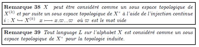 X  peut être considéré comme un sous espace topologique de X^{(k)} et par suite un sous espace topologique de X^{∗} à l'aide de l'injection continue i:X↪X^{(k)}  x↦x.ϖ...ϖ  où ϖ est le mot vide <remark/>Tout language L sur l'alphabet X est considéré comme un sous espace topologique de X^{∗} pour la topologie induite.