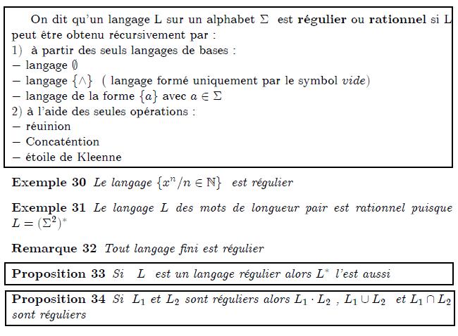 \section{Langage r\'{e}gulier} On dit qu'un langage L sur un alphabet $\Sigma $ \ est \textbf{r\'{e}gulier} ou \textbf{rationnel} si L peut \^{e}tre obtenu r\'{e}cursivement par :% \newline $\ 1)$ \ \`{a} partir des seuls langages de bases :\newline $-$ langage $\emptyset $\newline $-$ langage $\{\wedge \}$ \ ( langage form\'{e} uniquement par le symbol $% vide)$\newline $-$ langage de la forme $\{a\}$ avec $a\in \Sigma $\newline $2)$ \`{a} l'aide des seules op\'{e}rations :\newline $-$ r\'{e}uinion \newline $-$ Concat\'{e}ntion\newline $-$ \'{e}toile de Kleenne