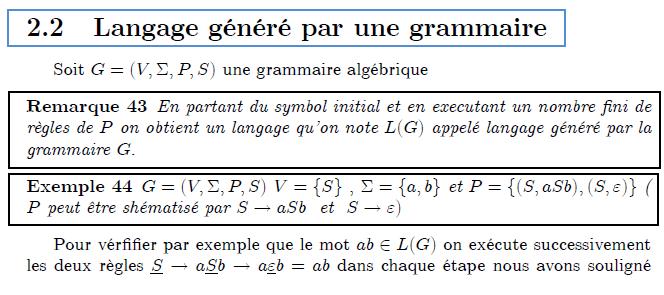 \section{Langage g\'{e}n\'{e}r\'{e} par une grammaire} Soit $G=(V,\Sigma ,P,S)$ une grammaire alg\'{e}brique \begin{remark} En partant du symbol initial et en executant un nombre fini de r\`{e}gles de $P$ on obtient un langage qu'on note $L(G)$ appel\'{e} langage g\'{e}n\'{e}r% \'{e} par la grammaire $G.$ \end{remark} \begin{example} $G=(V,\Sigma ,P,S)$ $V=\{S\}$ $,$ $\Sigma =\{a,b\}$ et $P=\{(S,aSb),(S,% \varepsilon )\}$ ( $P$ peut \^{e}tre sh\'{e}matis\'{e} par $S\rightarrow aSb$ \ et \ $S\rightarrow \varepsilon )$ \end{example}