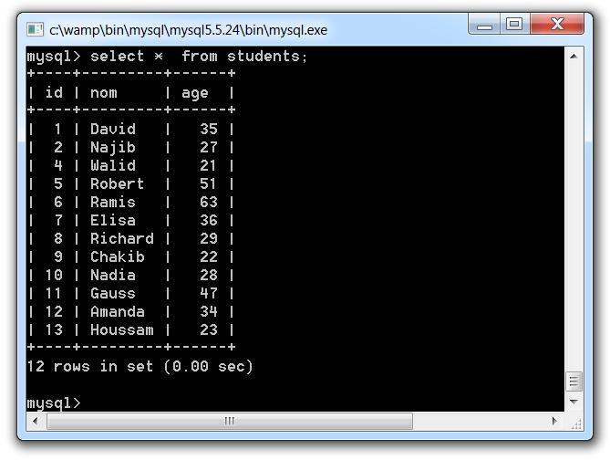 La commande SELECT, select * from table mysql ou encore select * from mysql table limit i,j nous permet d'accéder aux données dans une table mysql. utilisée par les développeurs SQL, des requêtes qui montrent des données à l'utilisateur ou fournissent des données pour un point d'extrémité API.commande qui effectue une requête sur la table des utilisateurs et affiche tous les contenus de cette table mysql.